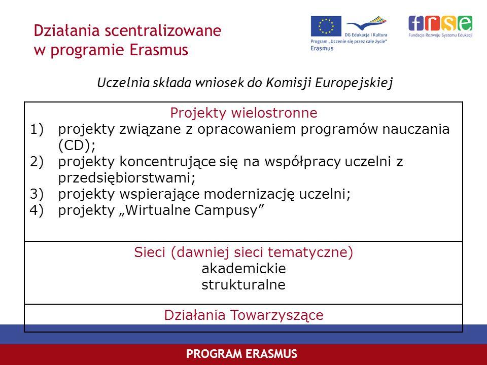 Działania scentralizowane w programie Erasmus