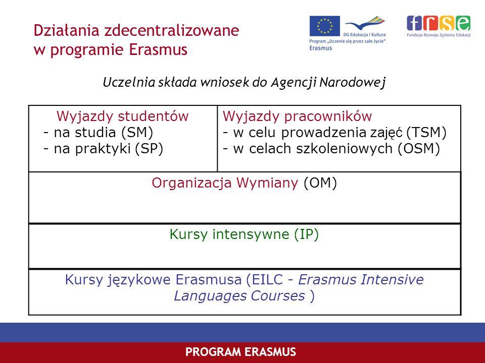 Działania zdecentralizowane w programie Erasmus