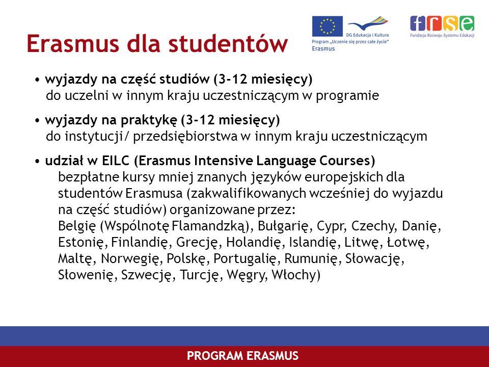 Erasmus dla studentówwyjazdy na część studiów (3-12 miesięcy) do uczelni w innym kraju uczestniczącym w programie.