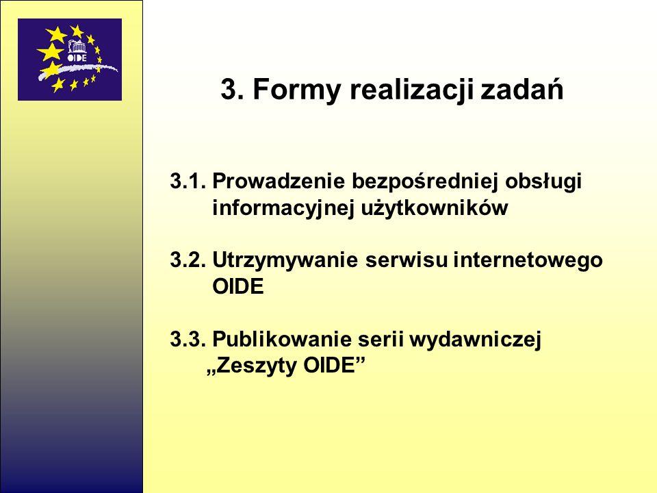 3. Formy realizacji zadań