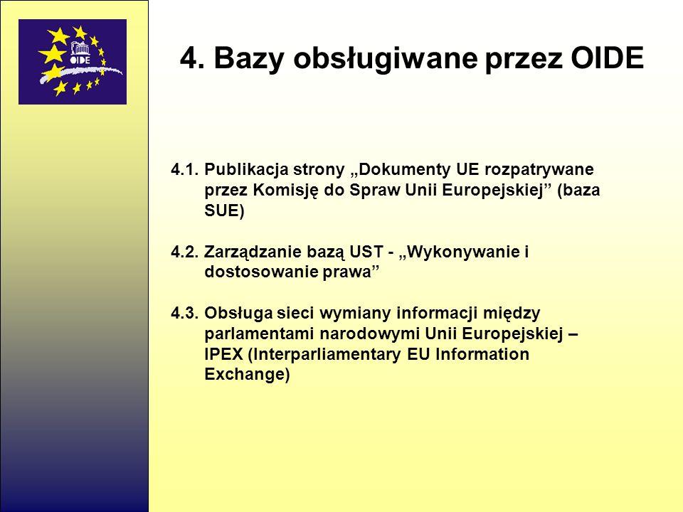 4. Bazy obsługiwane przez OIDE
