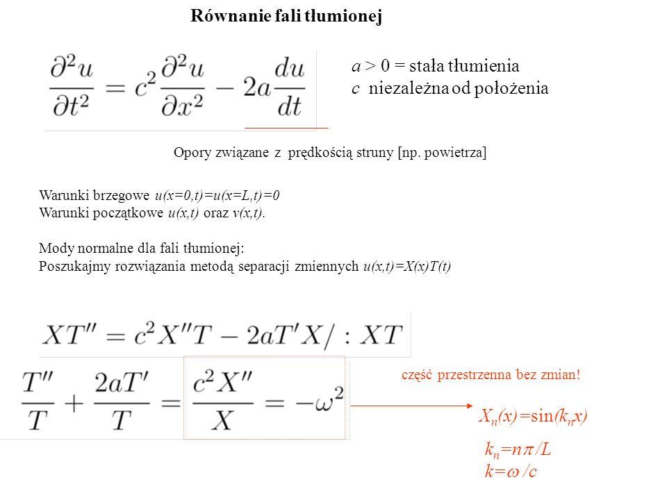 Równanie fali tłumionej