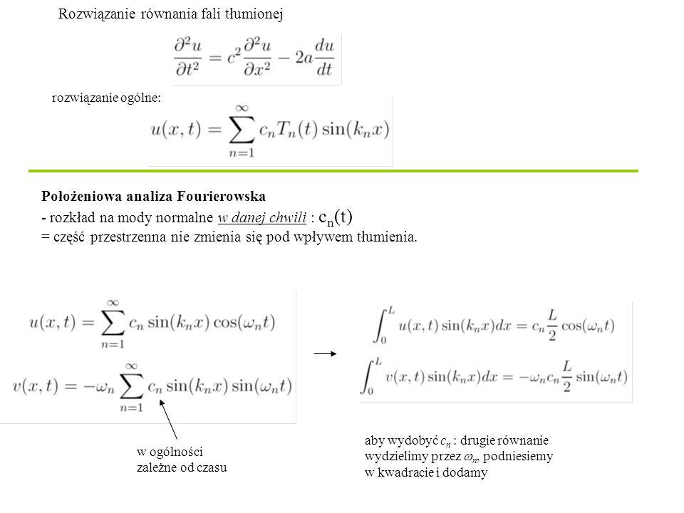 Rozwiązanie równania fali tłumionej