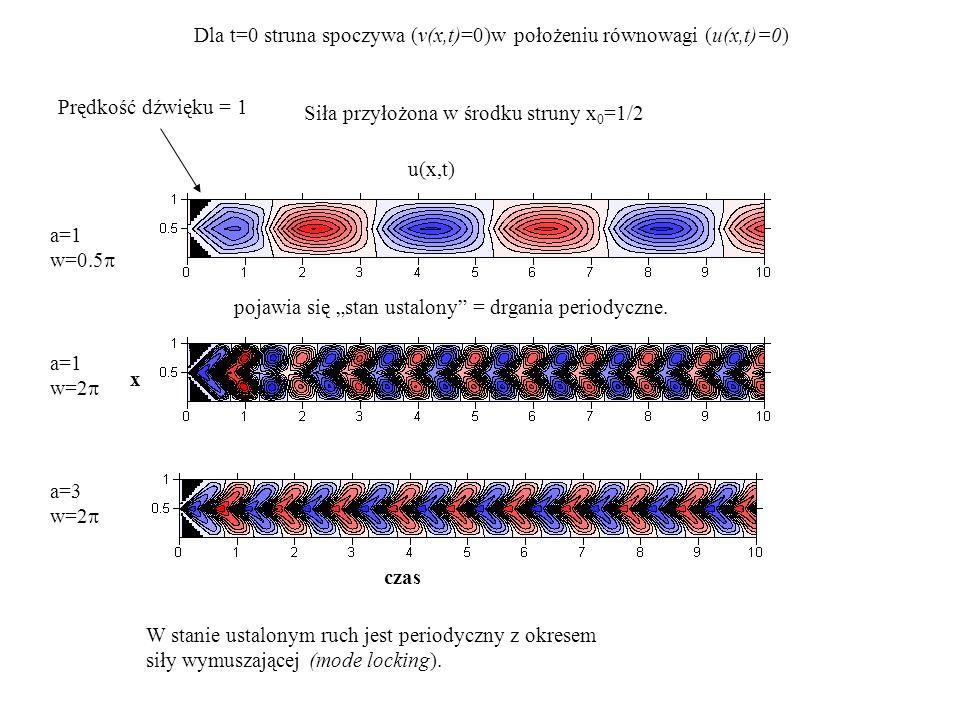 Dla t=0 struna spoczywa (v(x,t)=0)w położeniu równowagi (u(x,t)=0)