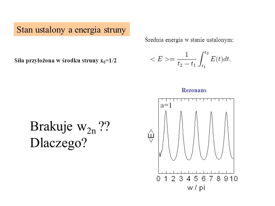 Brakuje w2n Dlaczego Stan ustalony a energia struny