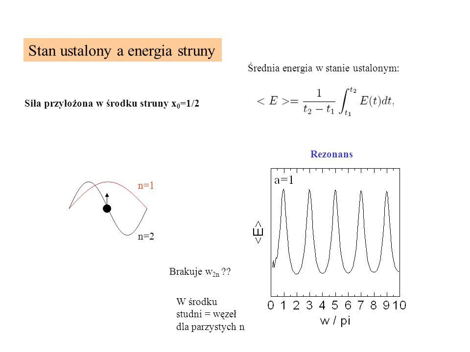 Stan ustalony a energia struny