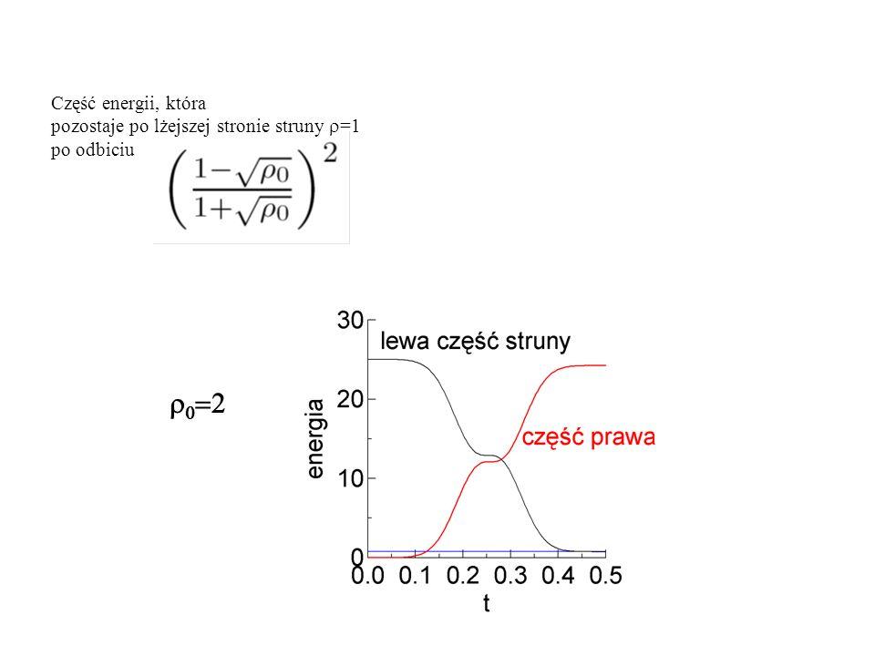 Część energii, która pozostaje po lżejszej stronie struny r=1 po odbiciu