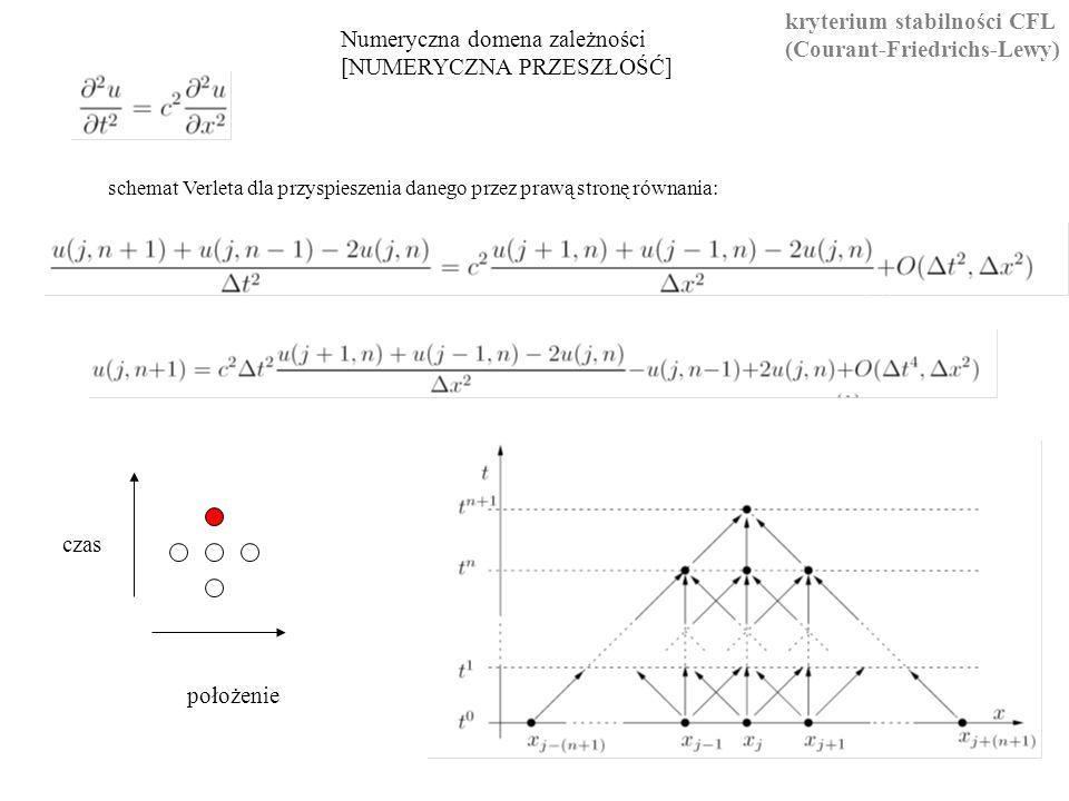 kryterium stabilności CFL (Courant-Friedrichs-Lewy)
