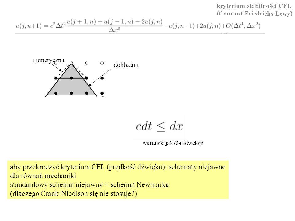 aby przekroczyć kryterium CFL (prędkość dźwięku): schematy niejawne