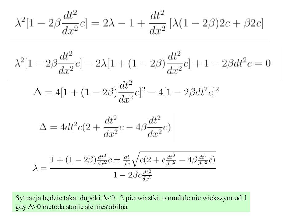 Sytuacja będzie taka: dopóki D<0 : 2 pierwiastki, o module nie większym od 1 gdy D>0 metoda stanie się niestabilna