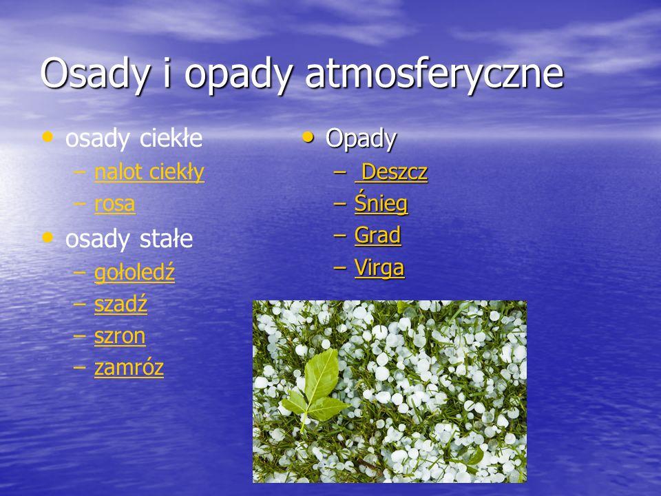 Osady i opady atmosferyczne