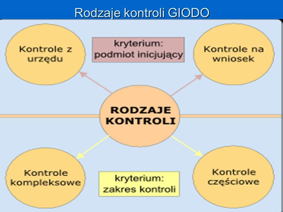 Rodzaje kontroli GIODO