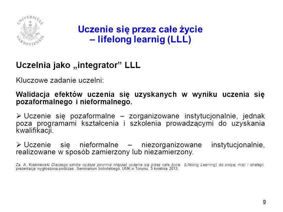 Uczenie się przez całe życie – lifelong learnig (LLL)