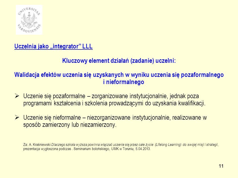 Kluczowy element działań (zadanie) uczelni: