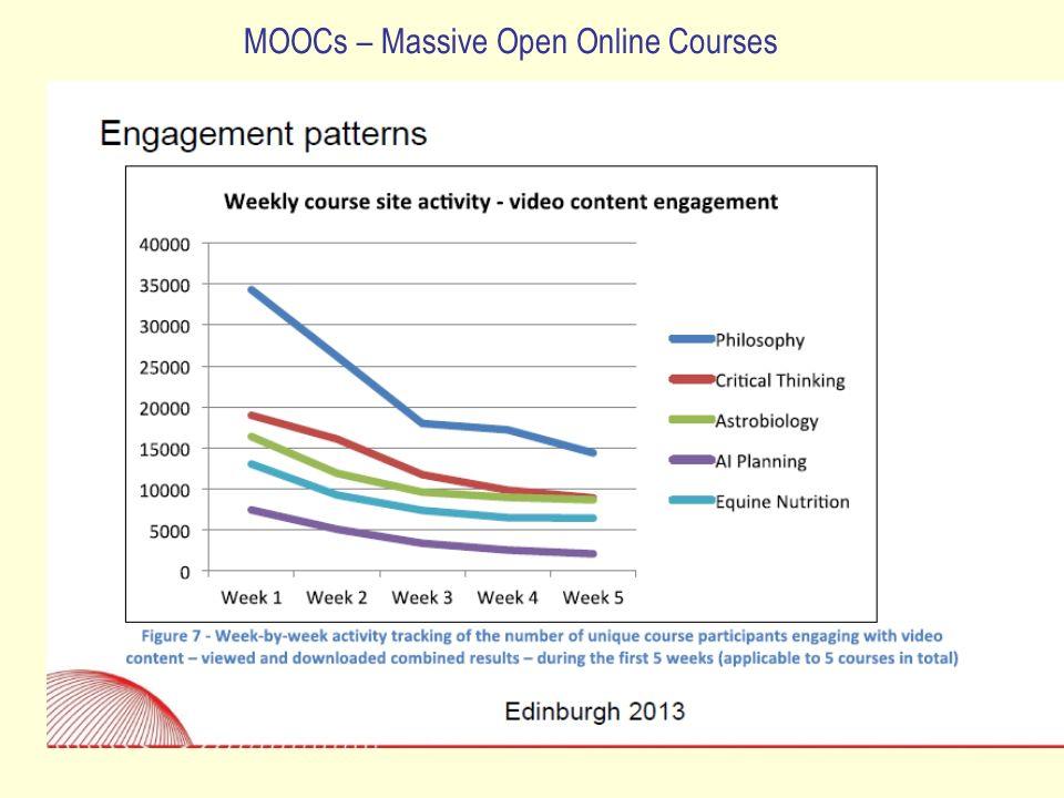 MOOCs – Massive Open Online Courses