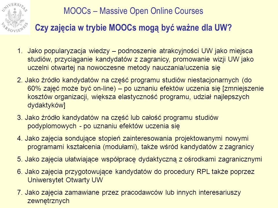 Czy zajęcia w trybie MOOCs mogą być ważne dla UW