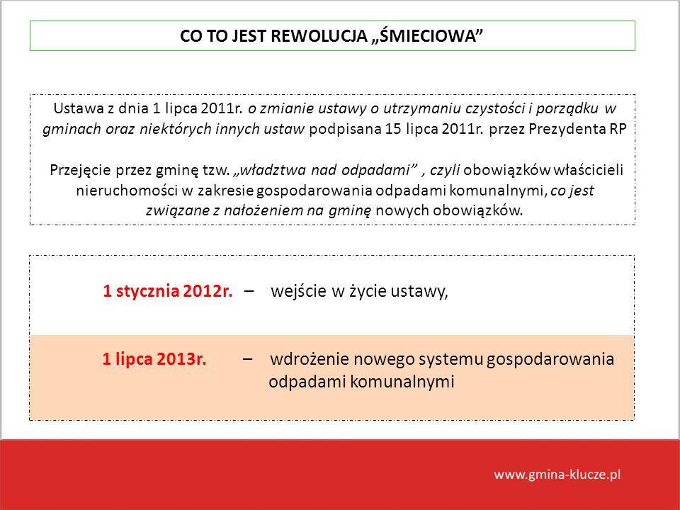 """CO TO JEST REWOLUCJA """"ŚMIECIOWA"""