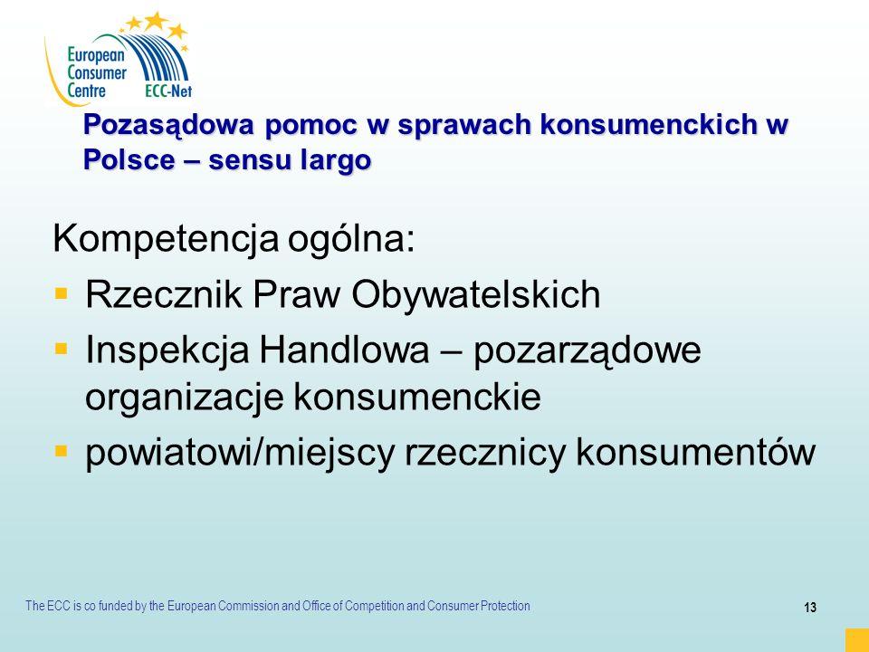 Pozasądowa pomoc w sprawach konsumenckich w Polsce – sensu largo