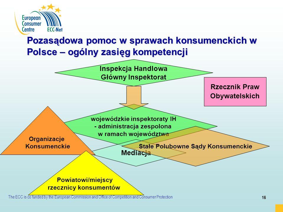 2017-03-28 Pozasądowa pomoc w sprawach konsumenckich w Polsce – ogólny zasięg kompetencji. Inspekcja Handlowa.