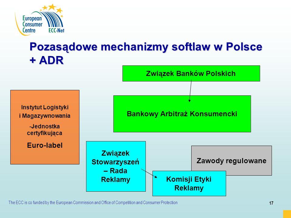 Pozasądowe mechanizmy softlaw w Polsce + ADR