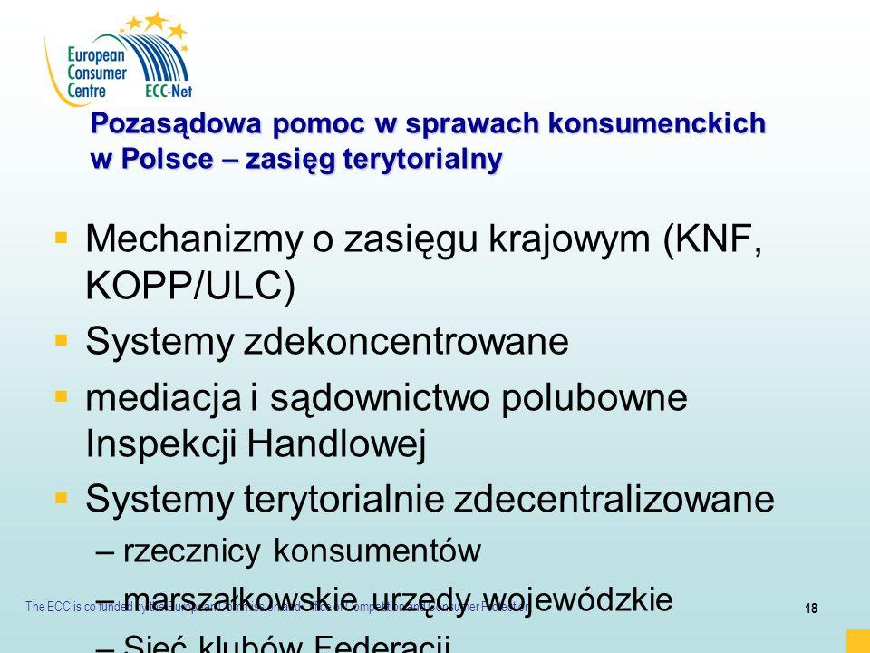 Mechanizmy o zasięgu krajowym (KNF, KOPP/ULC) Systemy zdekoncentrowane