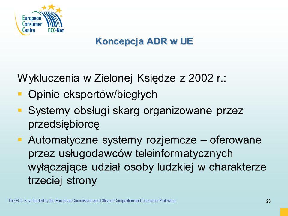 Wykluczenia w Zielonej Księdze z 2002 r.: Opinie ekspertów/biegłych