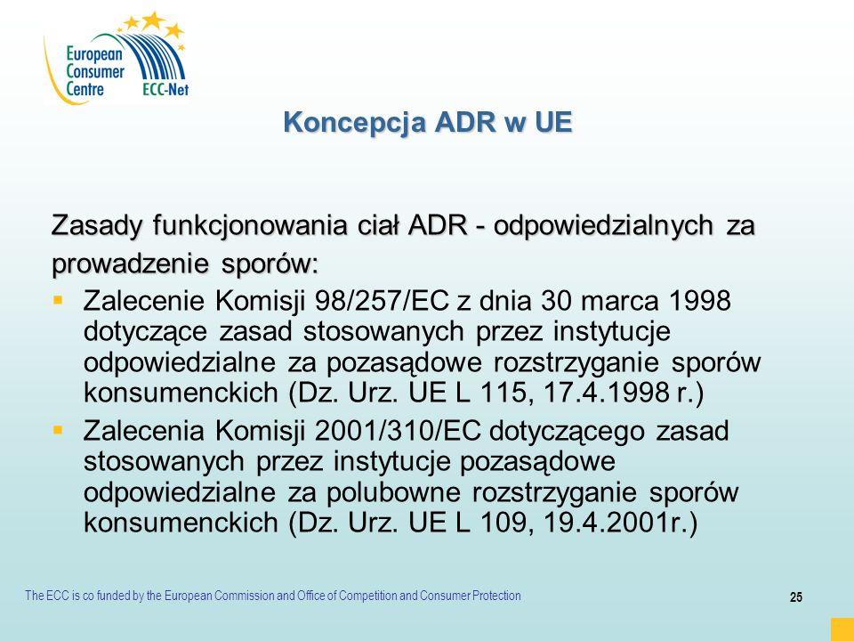 Zasady funkcjonowania ciał ADR - odpowiedzialnych za