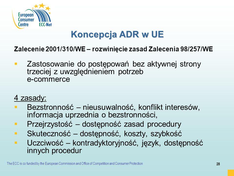 Koncepcja ADR w UE Zalecenie 2001/310/WE – rozwinięcie zasad Zalecenia 98/257/WE.