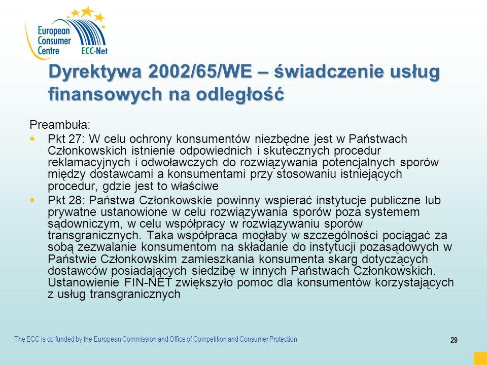 Dyrektywa 2002/65/WE – świadczenie usług finansowych na odległość