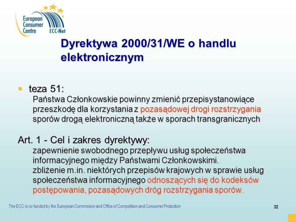 Dyrektywa 2000/31/WE o handlu elektronicznym