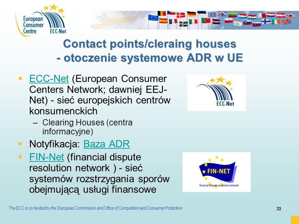 Contact points/cleraing houses - otoczenie systemowe ADR w UE