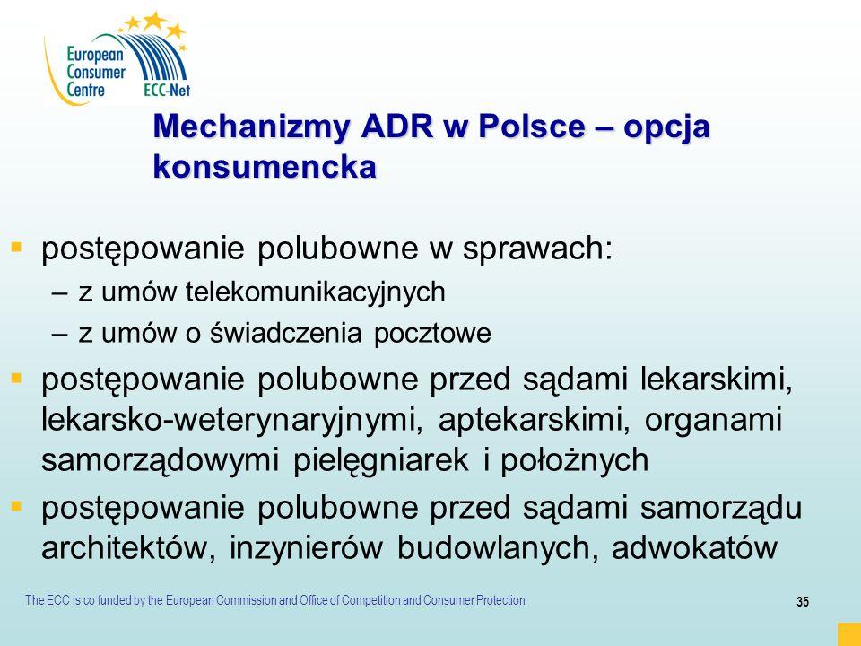 Mechanizmy ADR w Polsce – opcja konsumencka
