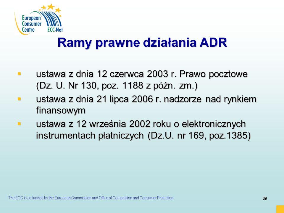 Ramy prawne działania ADR