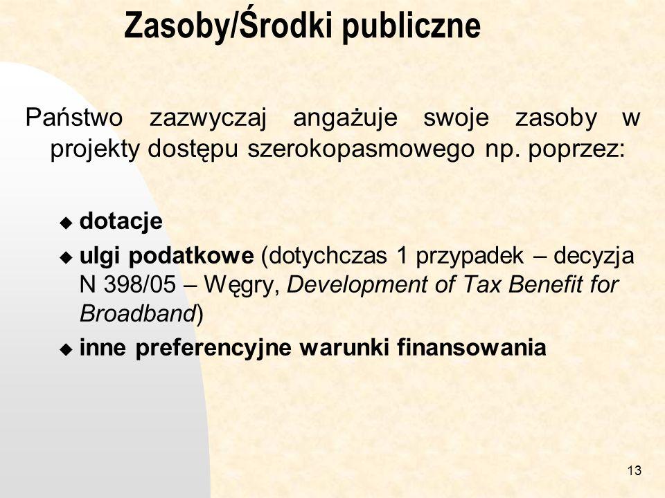 Zasoby/Środki publiczne