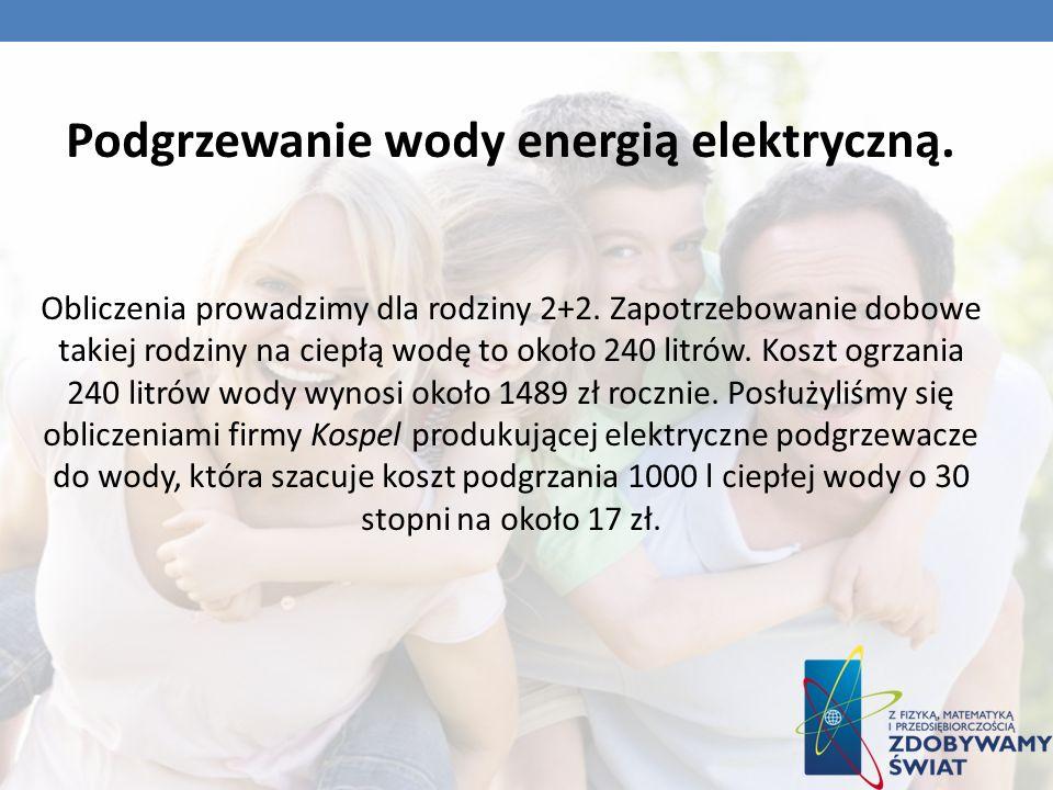 Podgrzewanie wody energią elektryczną.