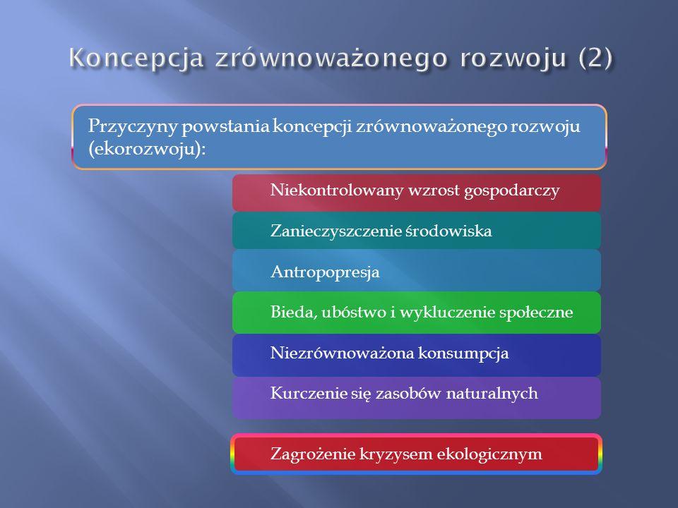 Koncepcja zrównoważonego rozwoju (2)