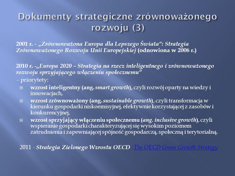 Dokumenty strategiczne zrównoważonego rozwoju (3)