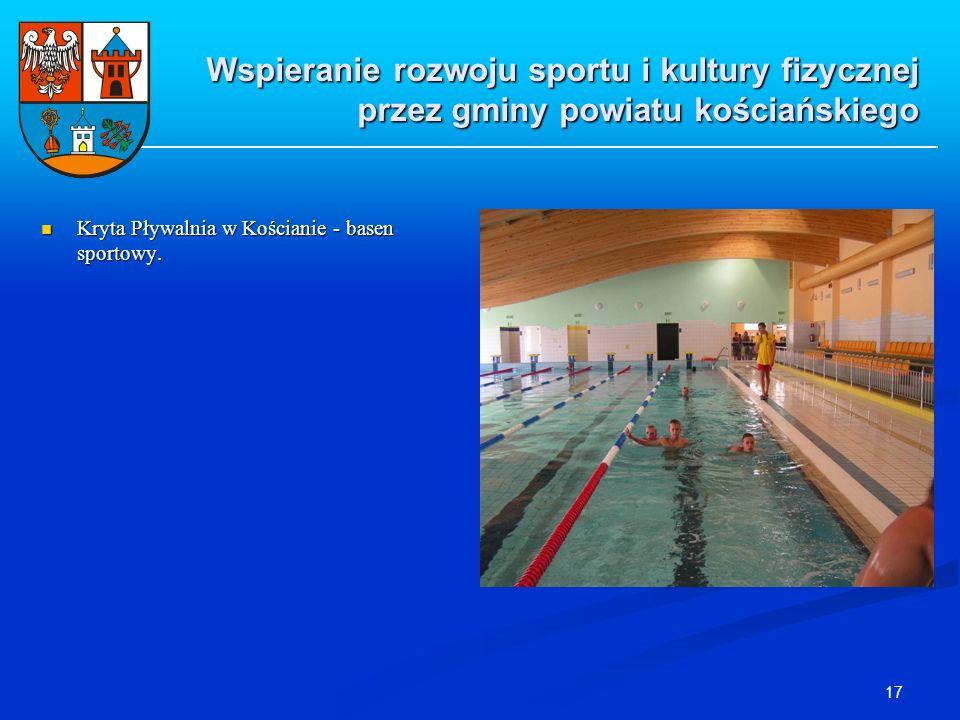 Wspieranie rozwoju sportu i kultury fizycznej przez gminy powiatu kościańskiego