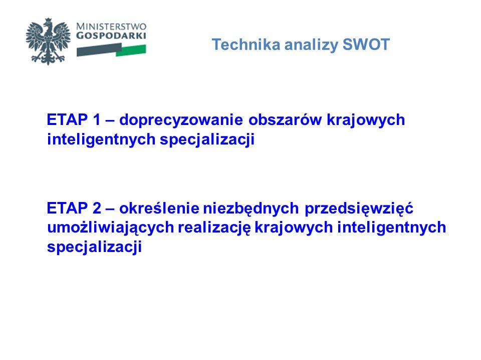 Technika analizy SWOTETAP 1 – doprecyzowanie obszarów krajowych inteligentnych specjalizacji.