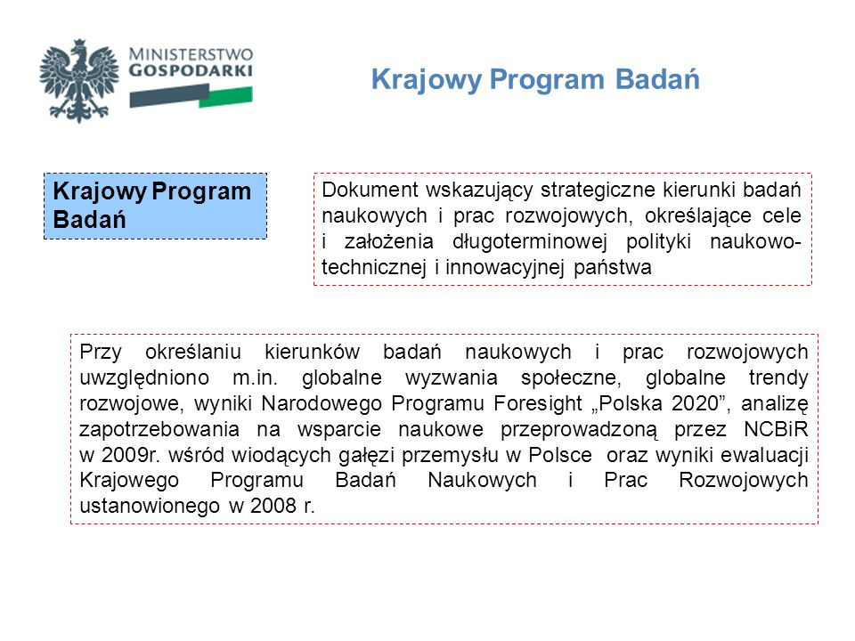 Krajowy Program Badań Krajowy Program Badań