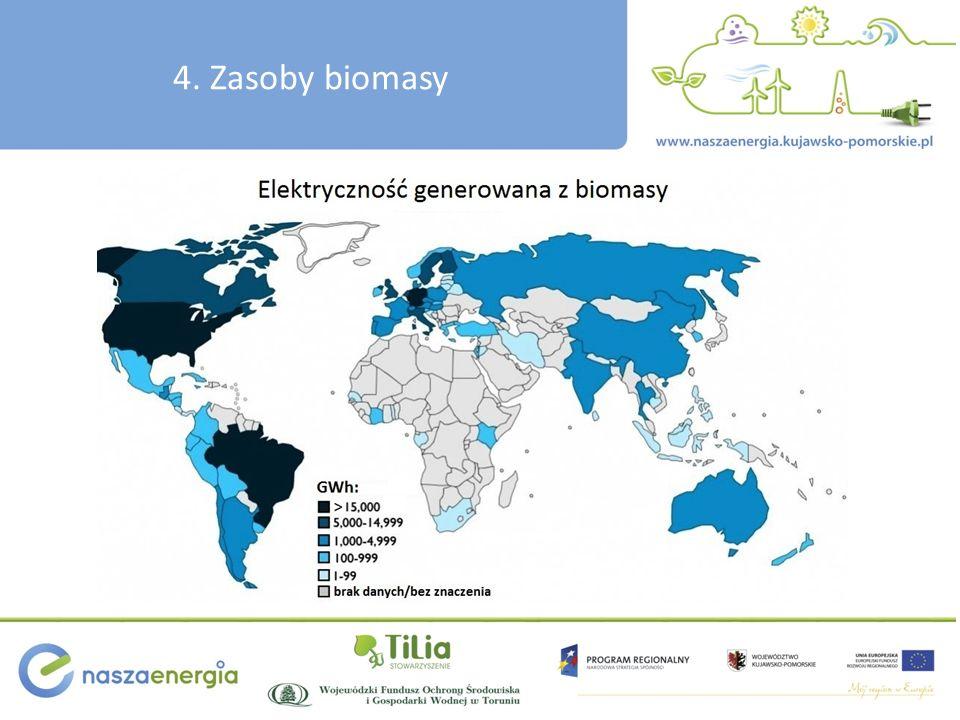 4. Zasoby biomasy