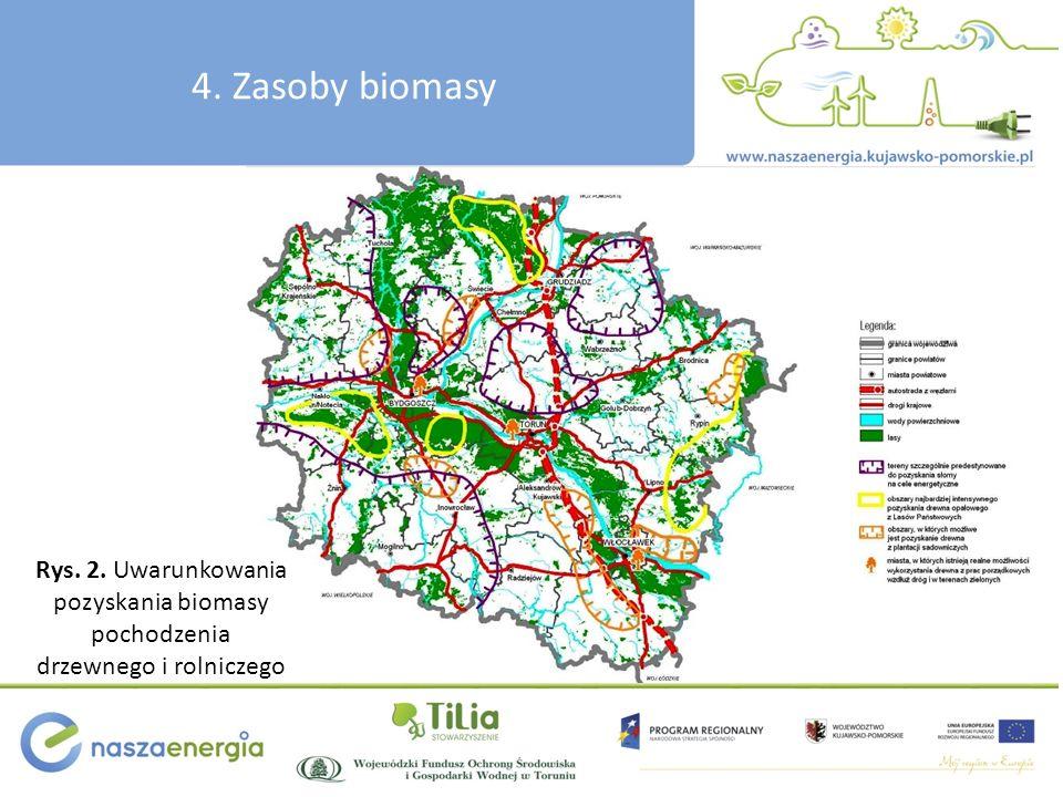 4. Zasoby biomasy Rys. 2. Uwarunkowania pozyskania biomasy pochodzenia drzewnego i rolniczego