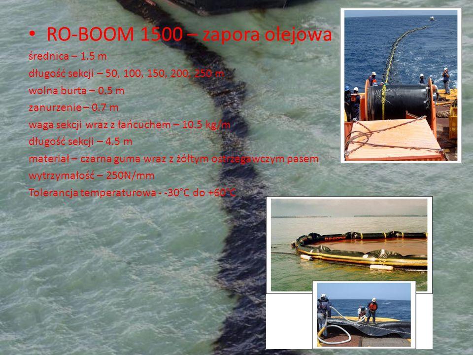 RO-BOOM 1500 – zapora olejowa