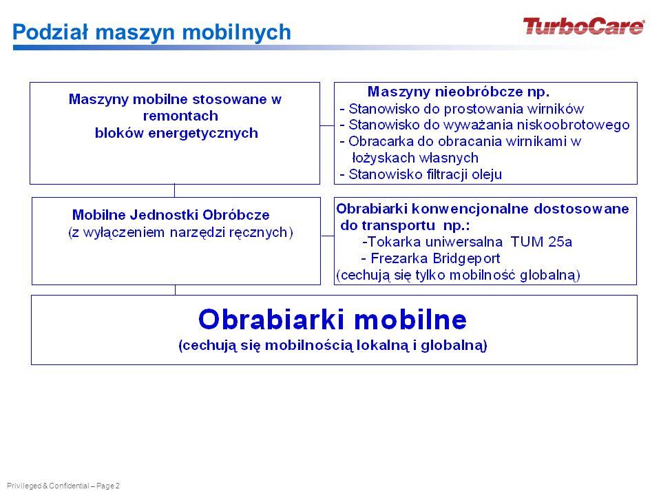 Podział maszyn mobilnych