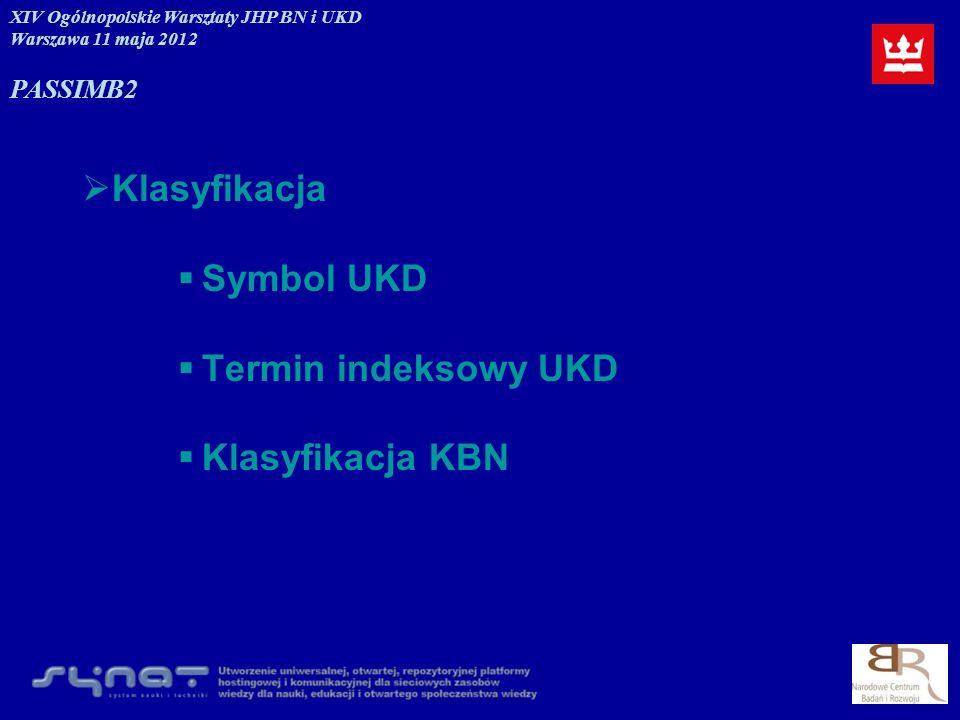 Klasyfikacja Symbol UKD Termin indeksowy UKD Klasyfikacja KBN