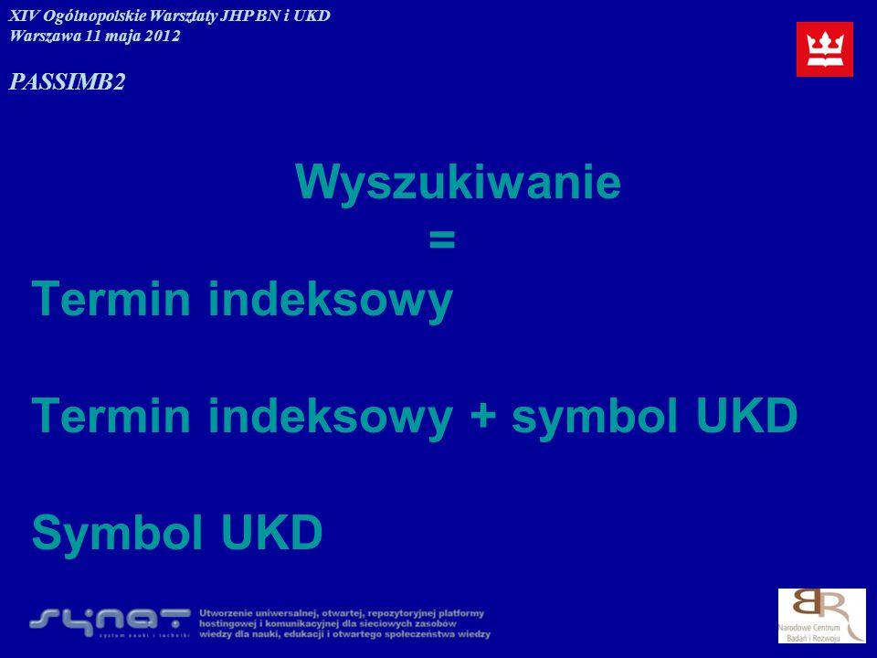 Termin indeksowy + symbol UKD Symbol UKD