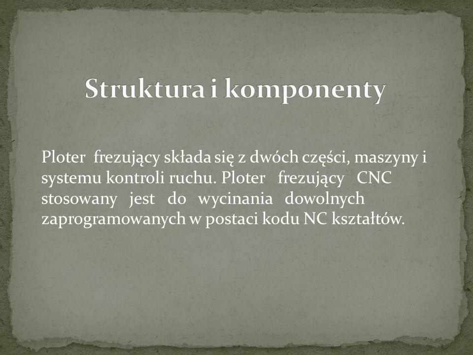 Struktura i komponenty