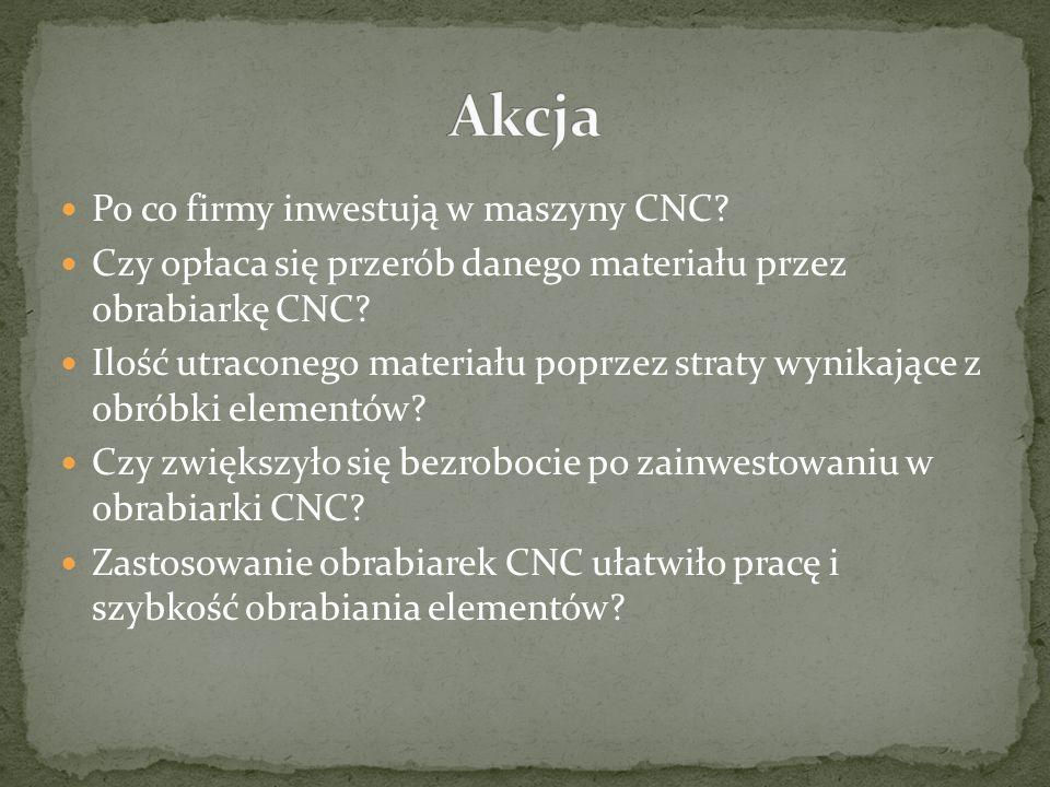 Akcja Po co firmy inwestują w maszyny CNC