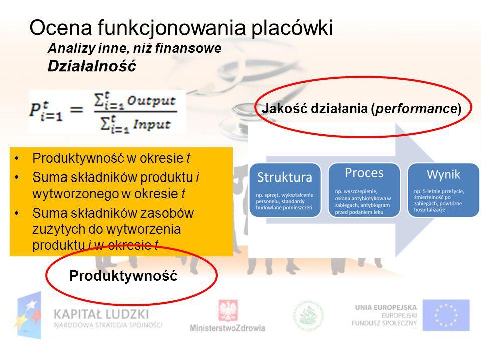 Ocena funkcjonowania placówki Analizy inne, niż finansowe Działalność