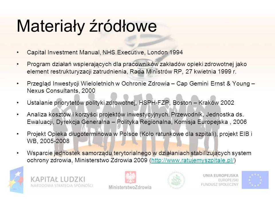 Materiały źródłowe Capital Investment Manual, NHS Executive, London 1994.